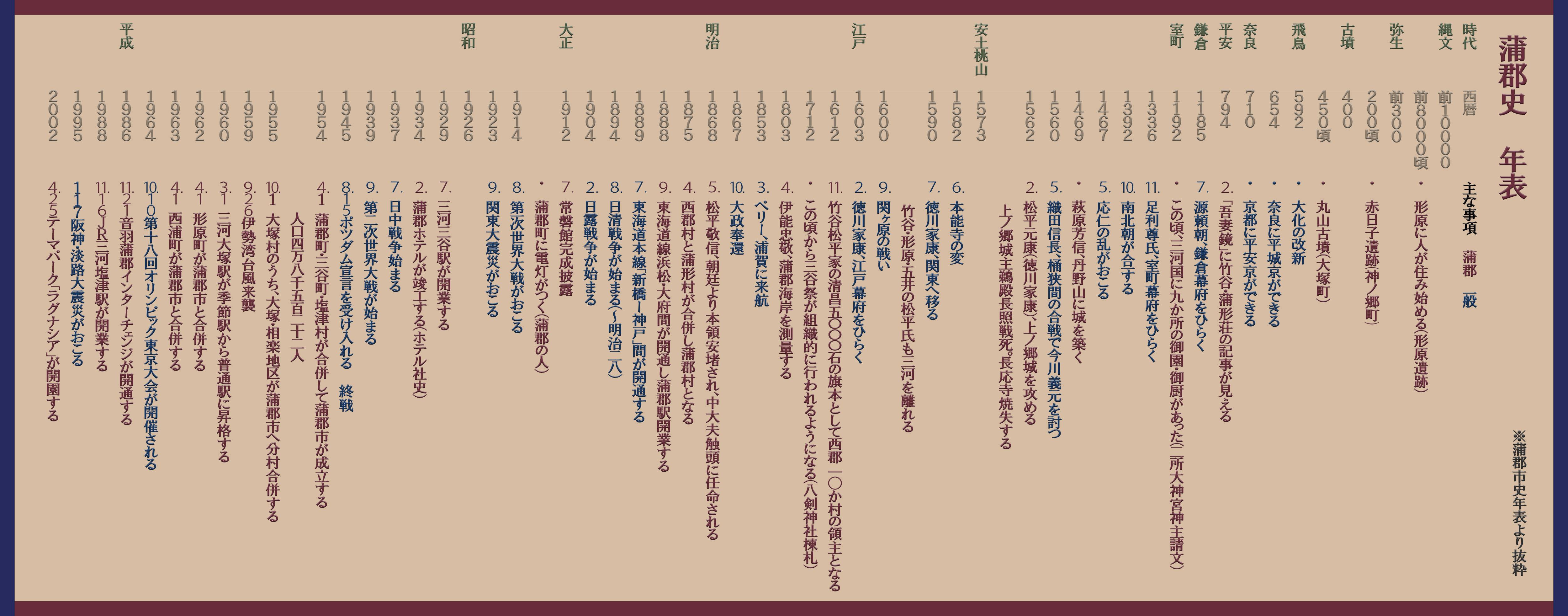 競艇 ライブ 中継 蒲郡